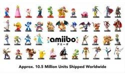 amiibo nintendo resultat ventes 10,5 millions