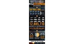 Battlefield Hardline infographie
