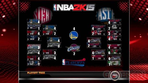 Bracket NBA 2K15