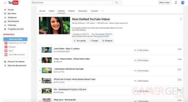 Call of Duty Infinite Warfare dislike youtube