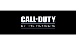 call of duty statistiques bannière