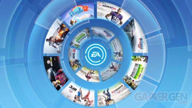 EA Access Electronic Arts E3 2015