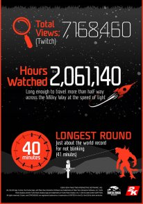 Evolve Big Alpha infographie 4