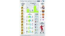 FIFA 14 Infographie