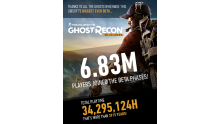 Ghost Recon Wildlands Infographie_Beta_clear SHORT