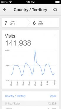google analytics ios  (2).