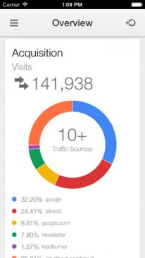 google analytics ios  (3).
