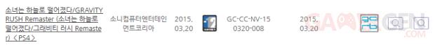 Gravity Rush Remaster PS4