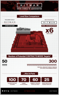 Hitman 22 09 2015 infographie