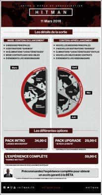 Hitman 29 09 2015 infographie