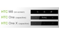 htc M8 One OneX buttons