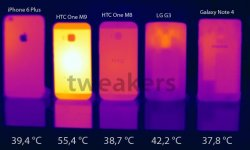 htc one m9 gfxbench surchauffe tweakers 1