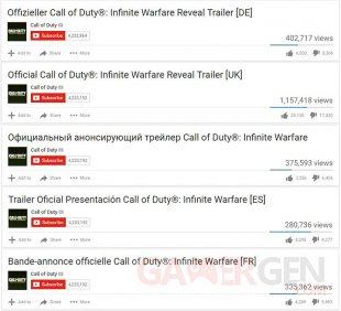 Infinite Warfare international comparaison