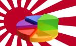 Japon - Top des ventes : quelques nouveautés s'invitent dans ce classement du jour