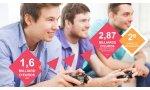 Jeu vidéo en France en 2015 : ventes de jeux et de consoles, chiffre d'affaires... tous les chiffres du marché français