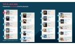 jeu video france 2015 top 20 pegi genre editeurs quels sont jeux plus vendus annee