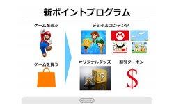 My Nintendo (4)