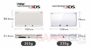 New Nintendo 3DS 5