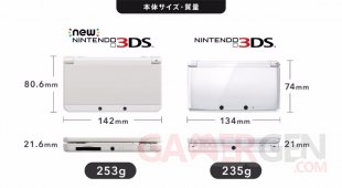 New Nintendo 3DS XL comparatif (1)