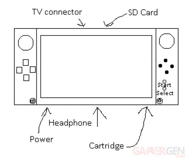 Nintendo NX croquis 1
