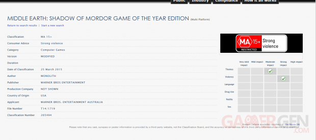 Ombre du Mordor Game of the Year Edition
