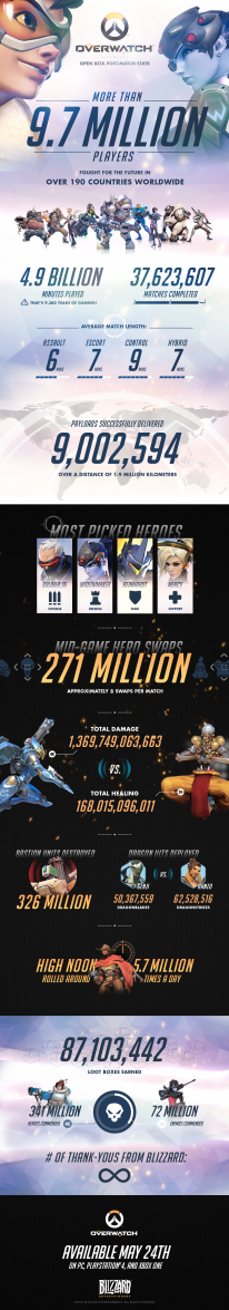 Overwatch be?ta infographie