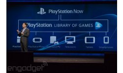 PlayStation Now 07 01 2014 CES 2