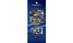 PlayStation Plus 2013 PS3 PSVita PS4