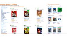 Red Dead Redemption ventes amazon 2