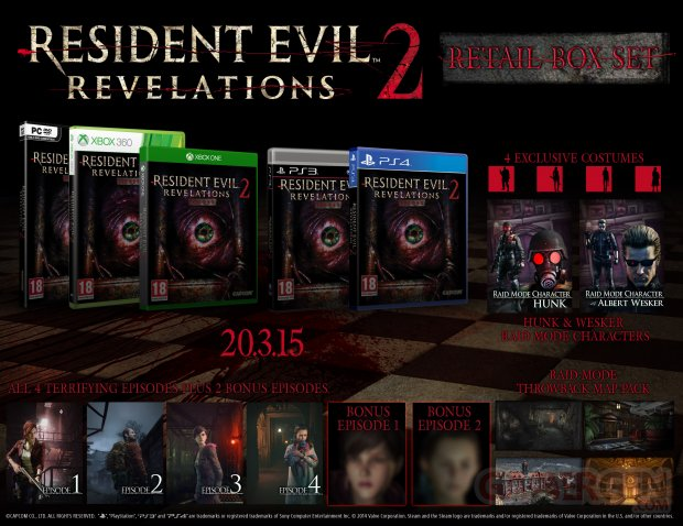 Resident Evil Revelations 2 version physique