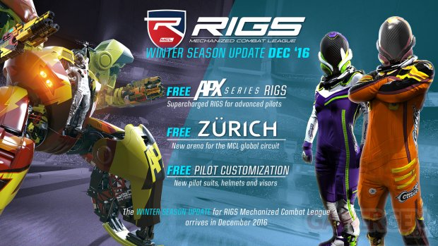 RIGS december update head
