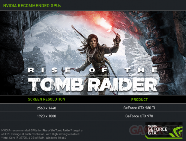 Rise of the Tomb Raider Nvidia