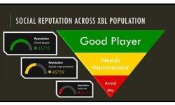réputation xbox live
