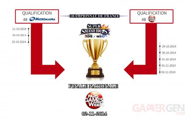schema championnat ssb