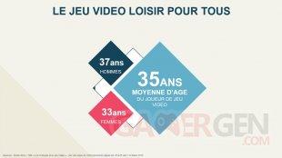 SELL Jeu Vidéo France 2015 Chiffres 5