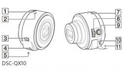 sony lens camera vignette