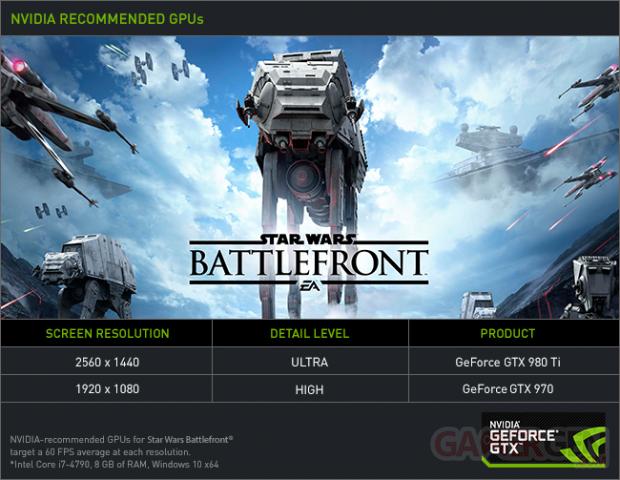 Star Wars Battlefront cartes graphiques