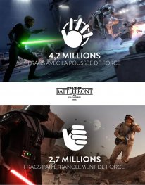 Star Wars Battlefront statistiques 1