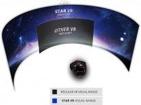 StarVR FOV