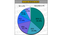 statistique japon charts 15.08.2013.