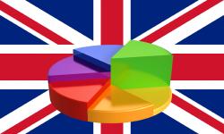 Statistiques UK Charts vignette Royaume Uni