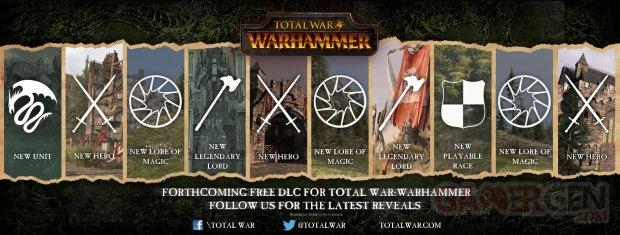 Total War Warhammer programme DLC