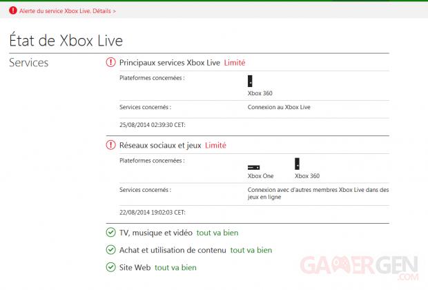 Xbox Live état de service