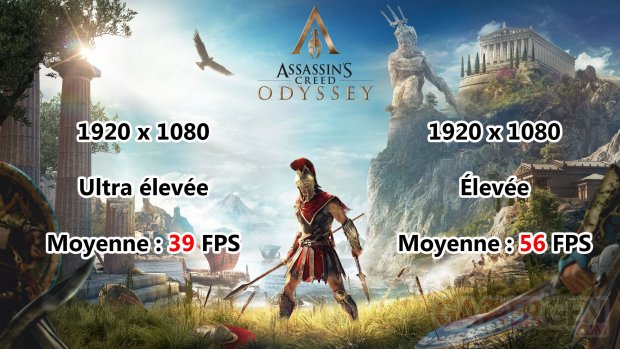Acer Predator Helios 300 Test Assassin Creed Odyssey