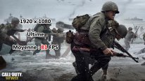 Acer Predator Helios 300 Test Call of Duty WWII
