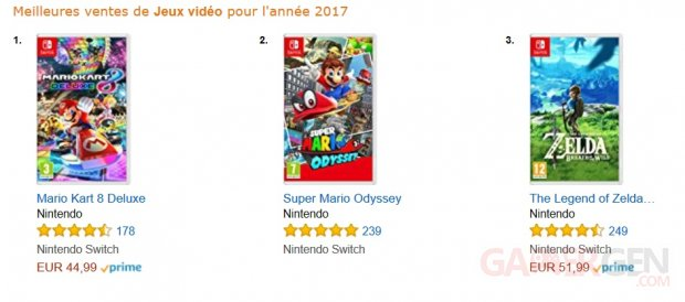 Amazon Top 2017
