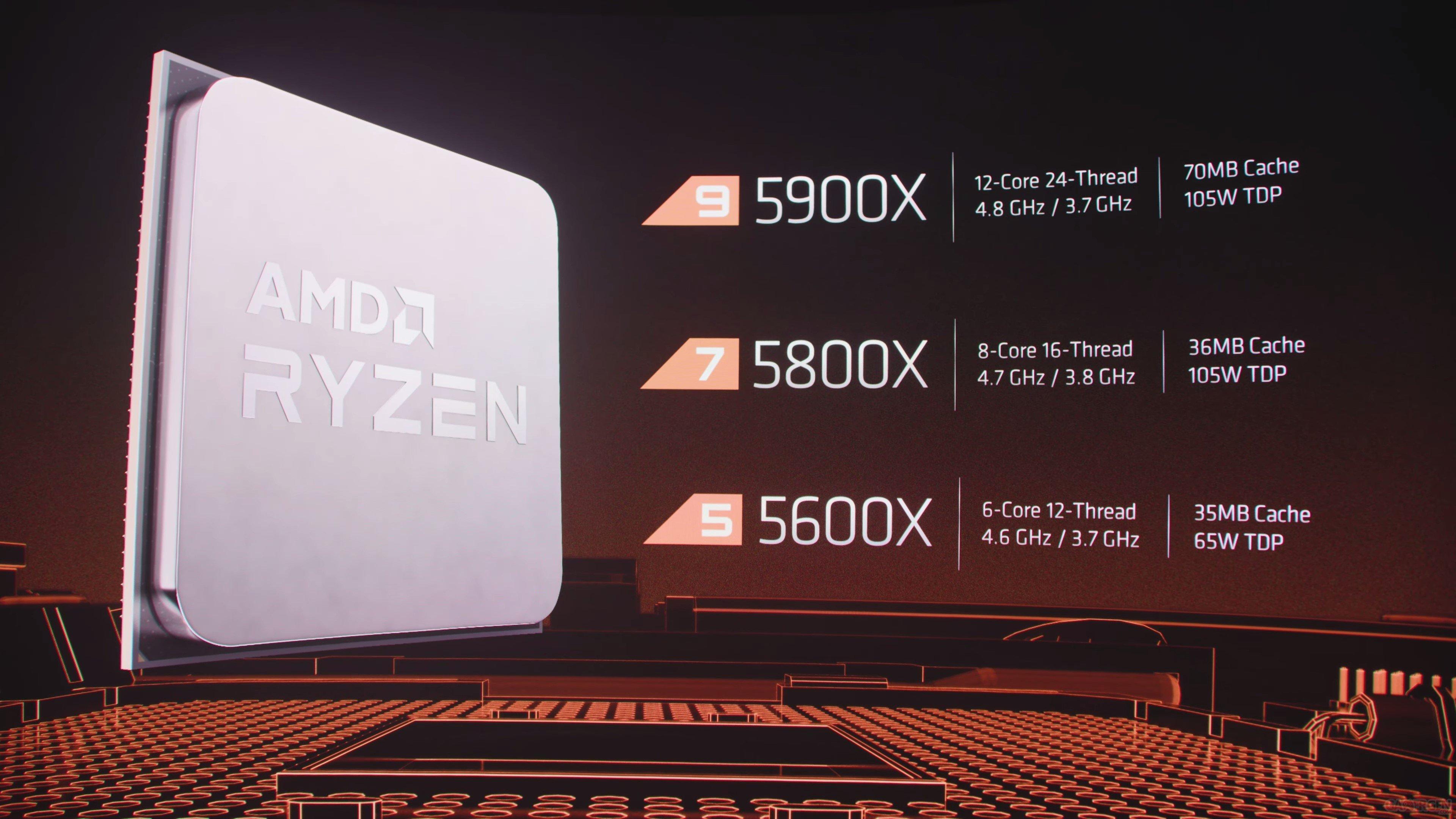 AMD présente ses nouveaux processeurs Ryzen 5000