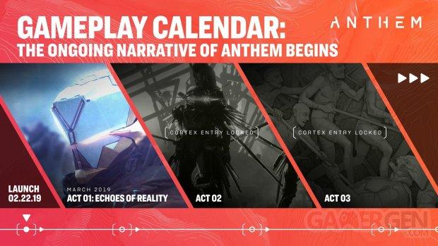 Anthem contenu post lancement 01 07 02 2019