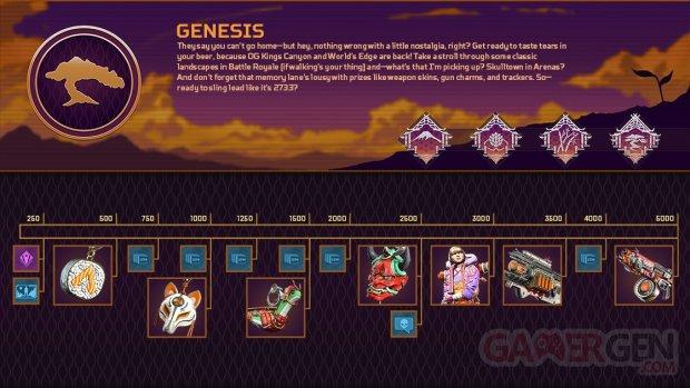 Apex Legends évènement Collection Genèse 01 24 06 2021