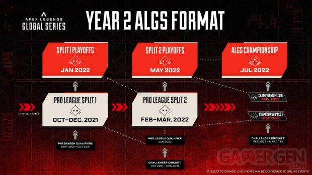 Apex Legends Global Series 22 07 2021